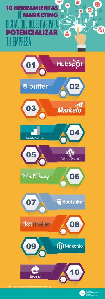 10-herramientas-de-marketing2